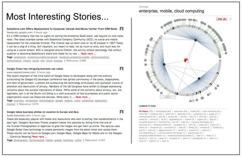 enterprise-cloud-compupting
