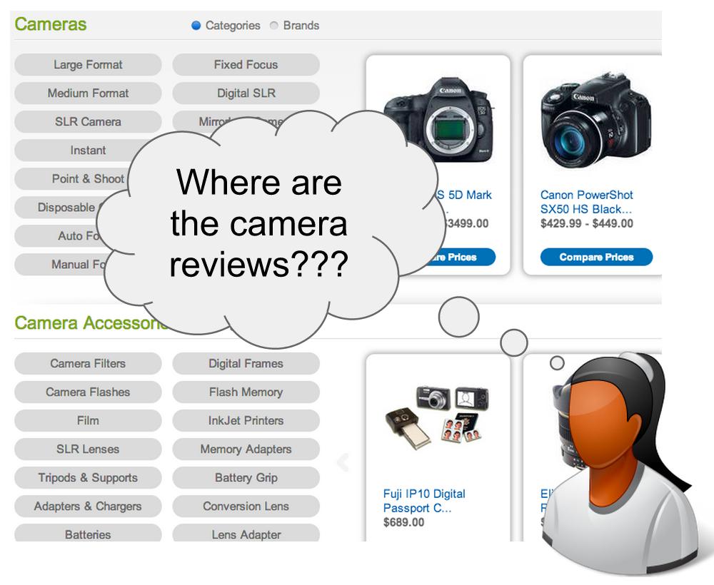 Camerareviews-blog